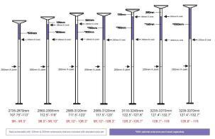 tabella xpert xpole estensioni