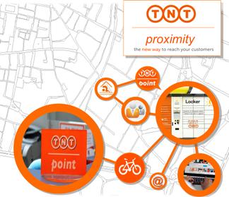 proximity-2